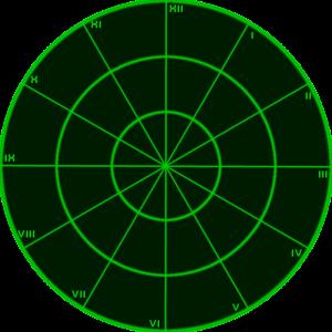 Círculo radar